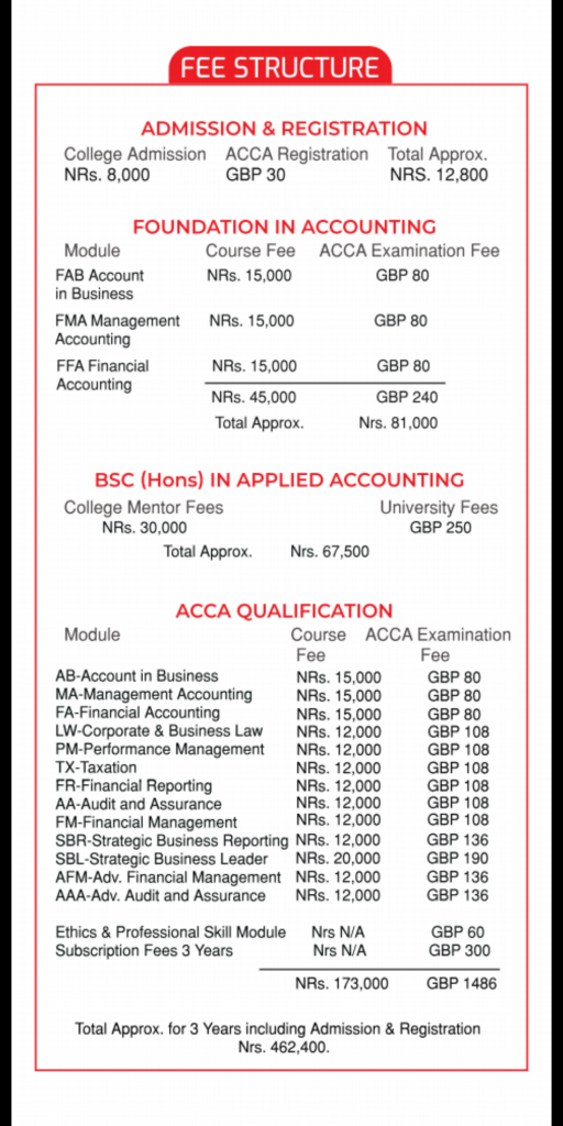 ACCA Fee Structure